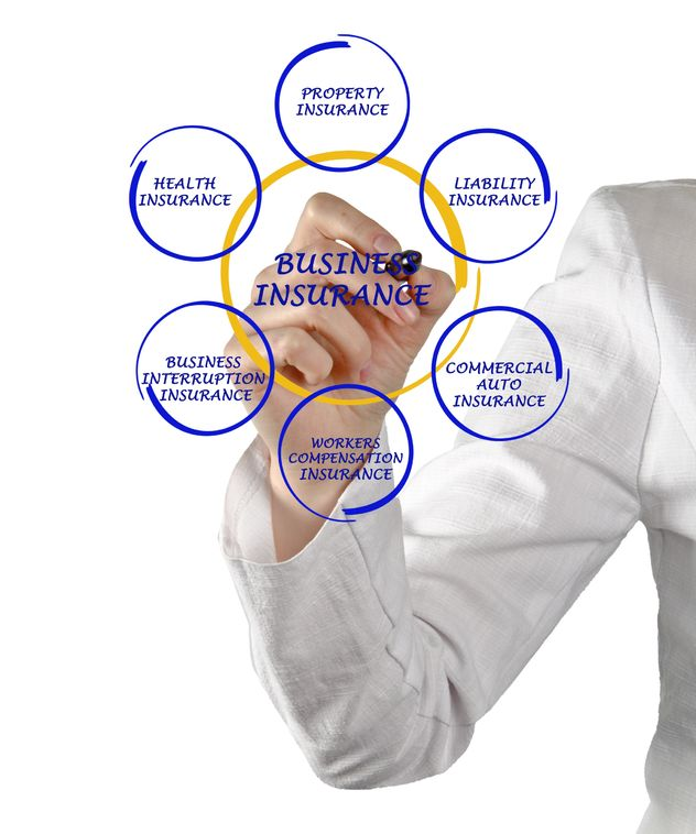 Business Insurance Arizona